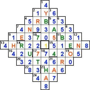 4036 Solution