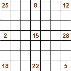 4054 Magic Square 1 Fig 1