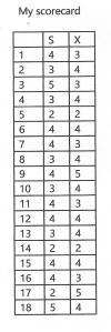 My Scorecard 001