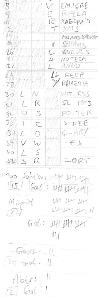 A table of entries and misprints, and tally marks