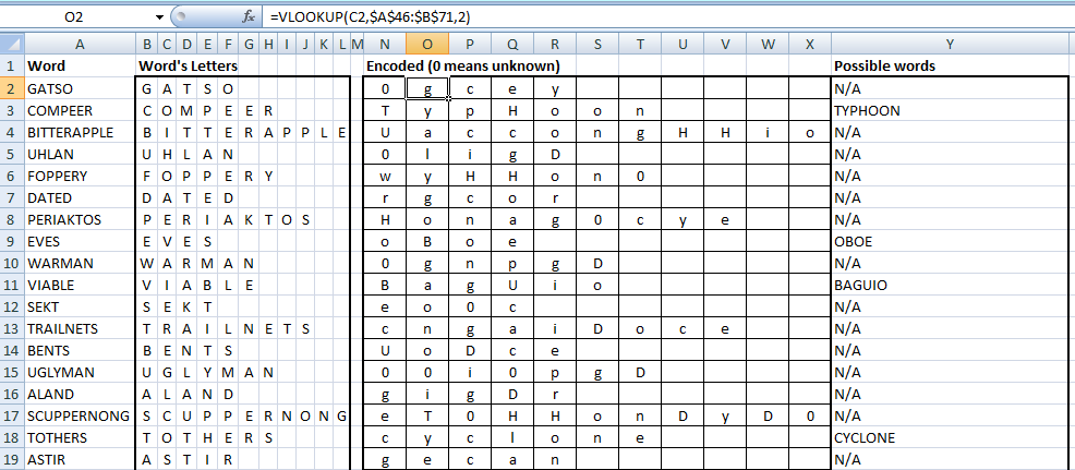 L4563 Sabre example 1